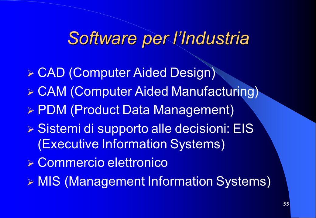Software per l'Industria