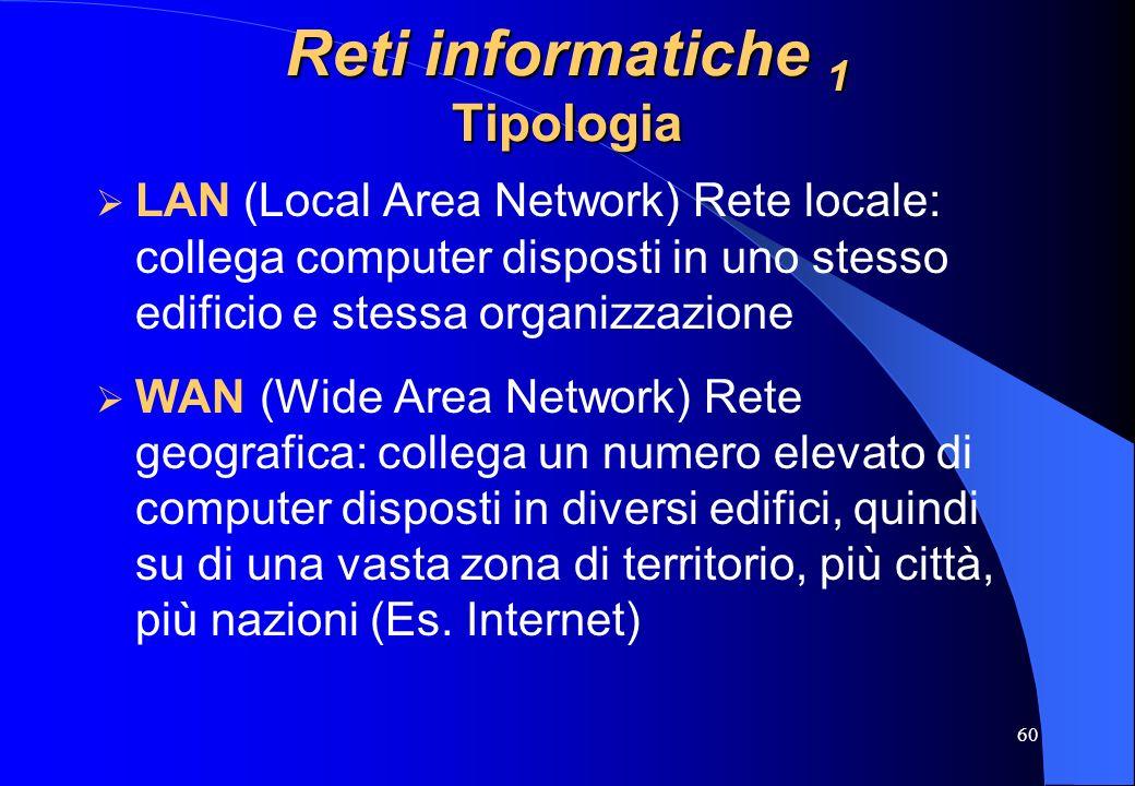 Reti informatiche 1 Tipologia