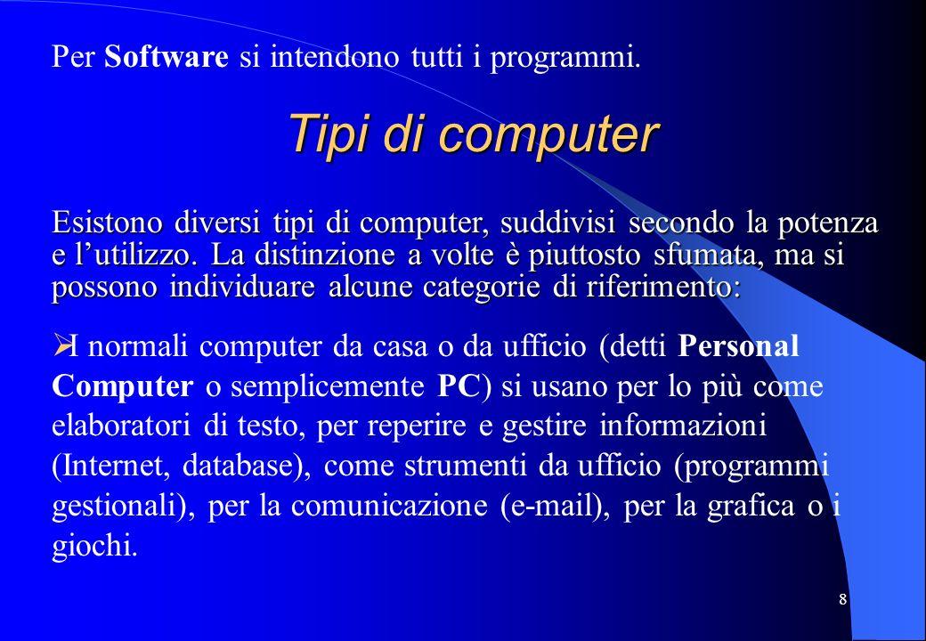 Tipi di computer Per Software si intendono tutti i programmi.