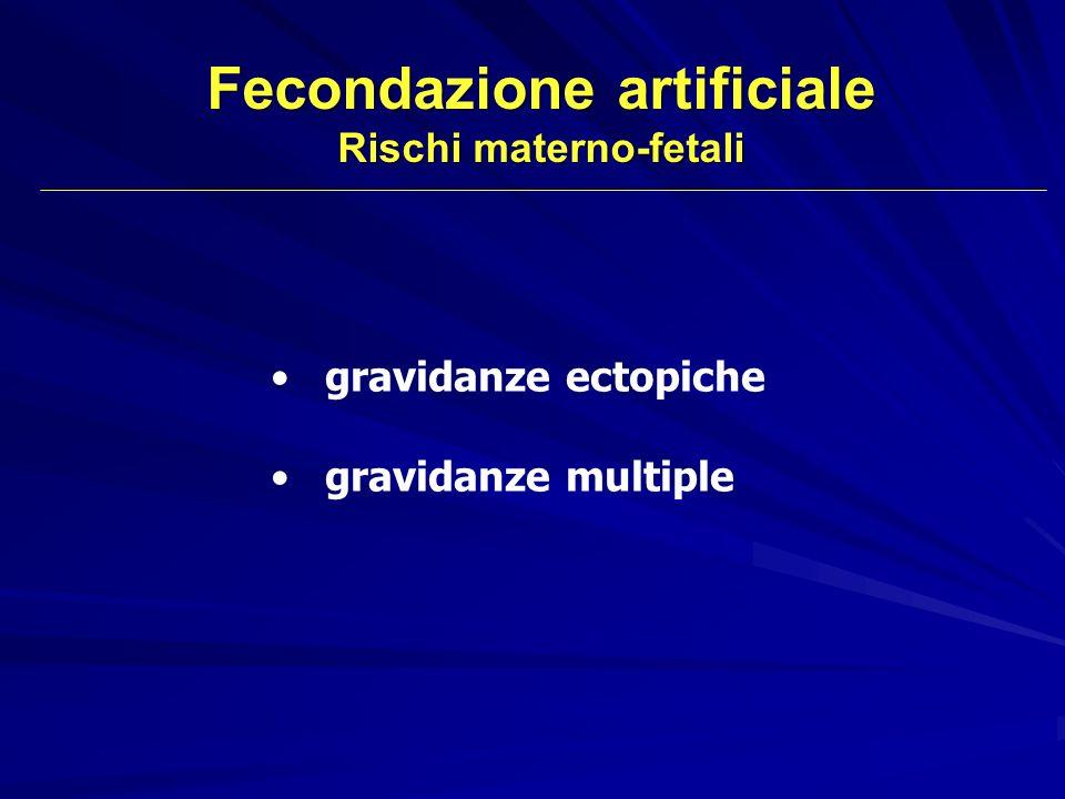 Fecondazione artificiale Rischi materno-fetali