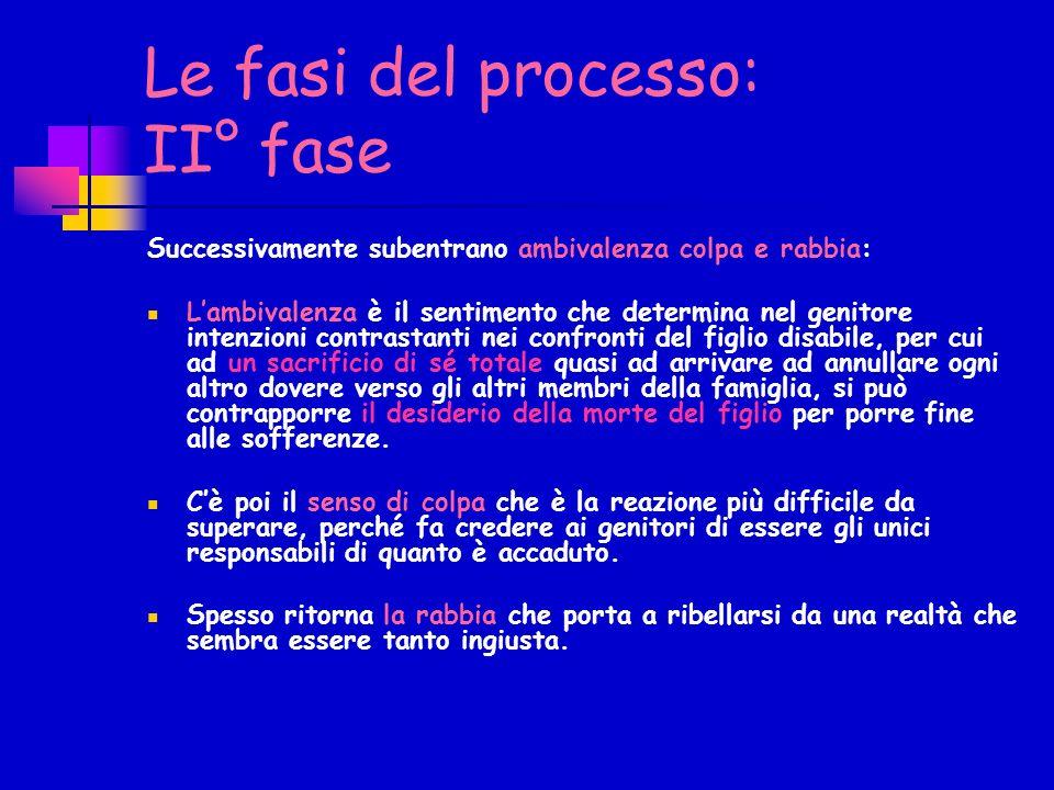 Le fasi del processo: II° fase