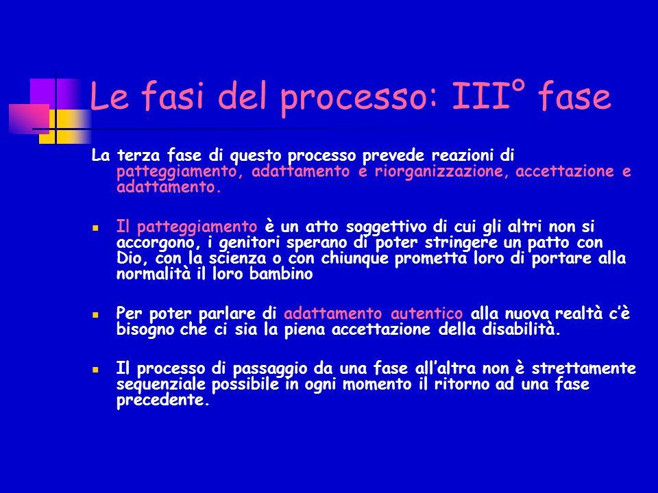 Le fasi del processo: III° fase
