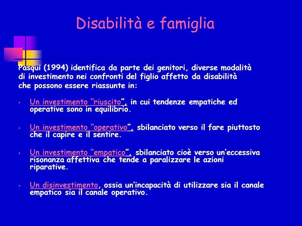 Disabilità e famiglia Pasqui (1994) identifica da parte dei genitori, diverse modalità.