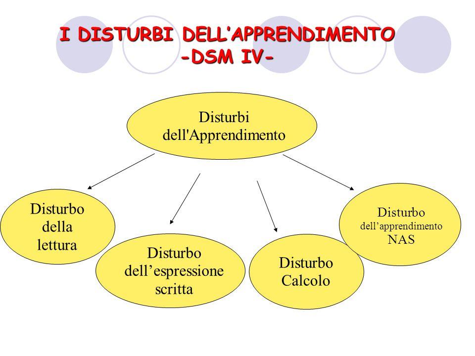 I DISTURBI DELL'APPRENDIMENTO -DSM IV-