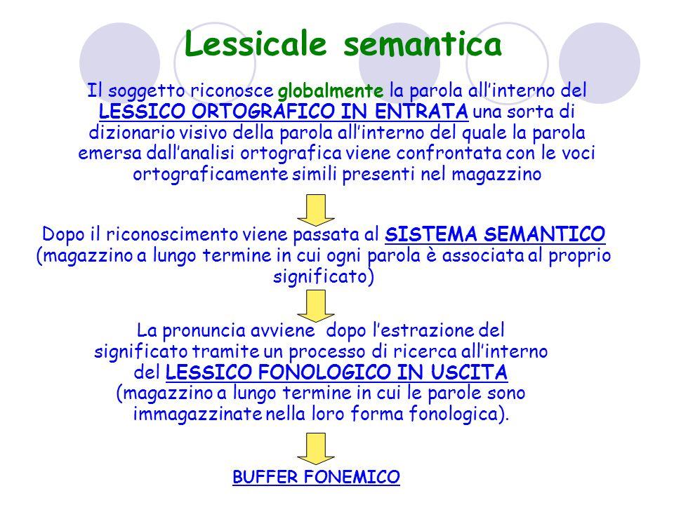 Lessicale semantica