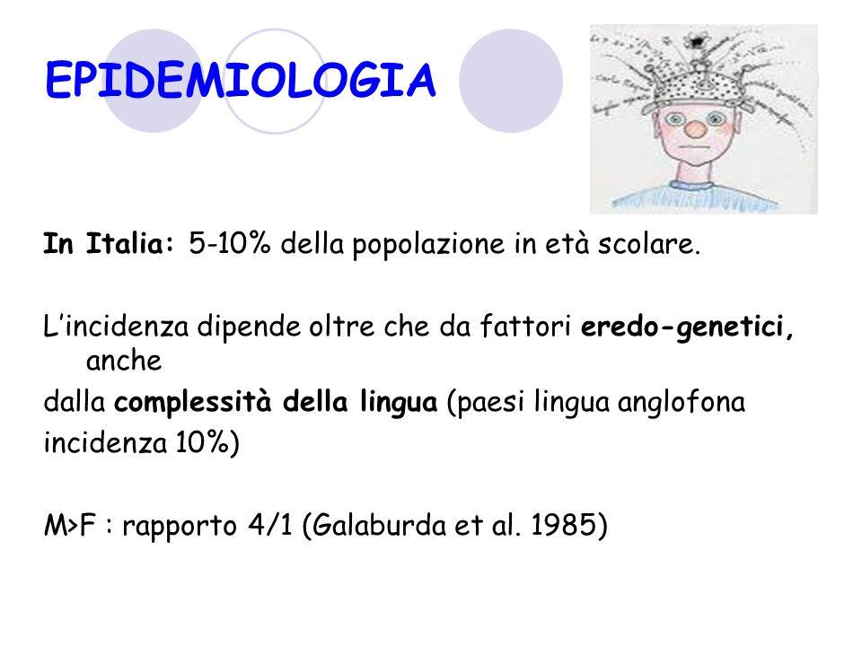 EPIDEMIOLOGIA In Italia: 5-10% della popolazione in età scolare.