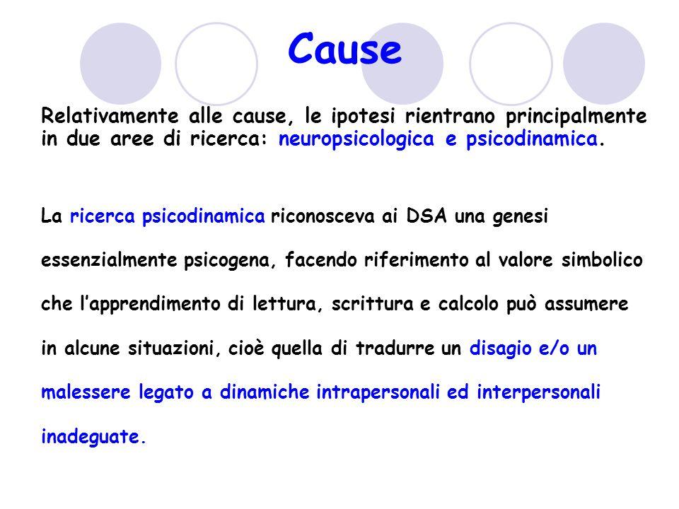 Cause Relativamente alle cause, le ipotesi rientrano principalmente in due aree di ricerca: neuropsicologica e psicodinamica.