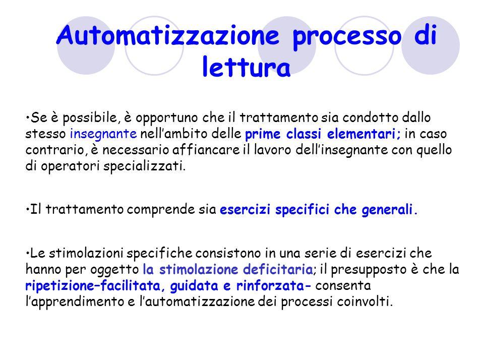 Automatizzazione processo di lettura
