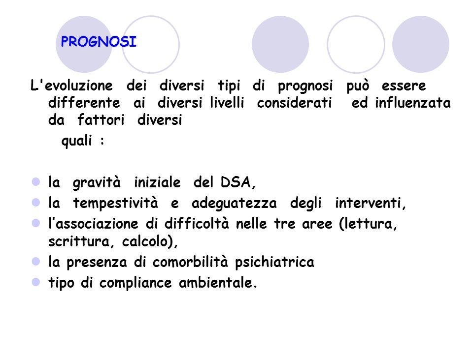 la gravità iniziale del DSA,