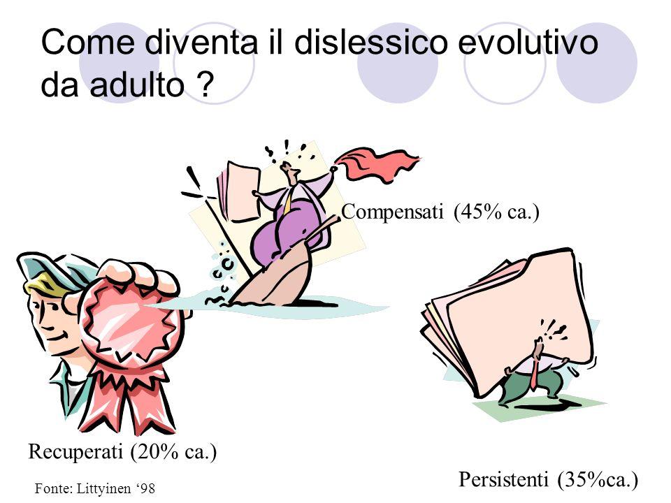 Come diventa il dislessico evolutivo da adulto