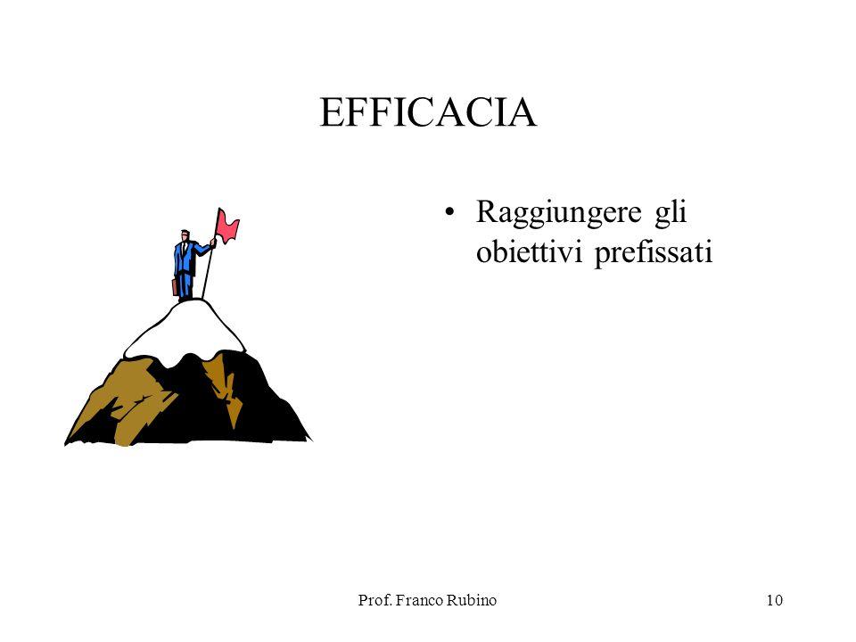 EFFICACIA Raggiungere gli obiettivi prefissati Prof. Franco Rubino