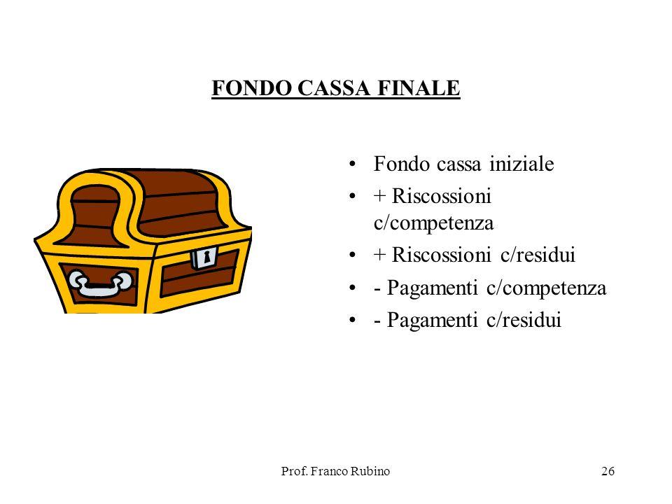 + Riscossioni c/competenza + Riscossioni c/residui