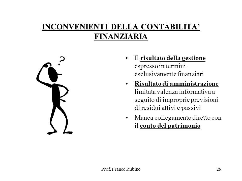 INCONVENIENTI DELLA CONTABILITA' FINANZIARIA