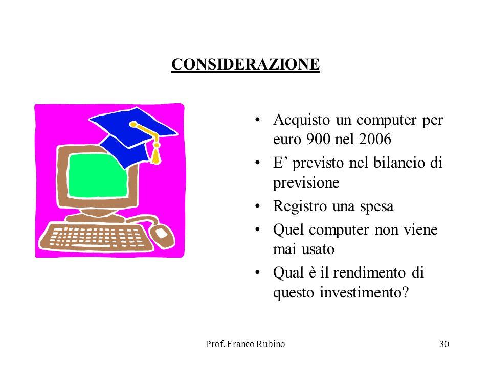 Acquisto un computer per euro 900 nel 2006