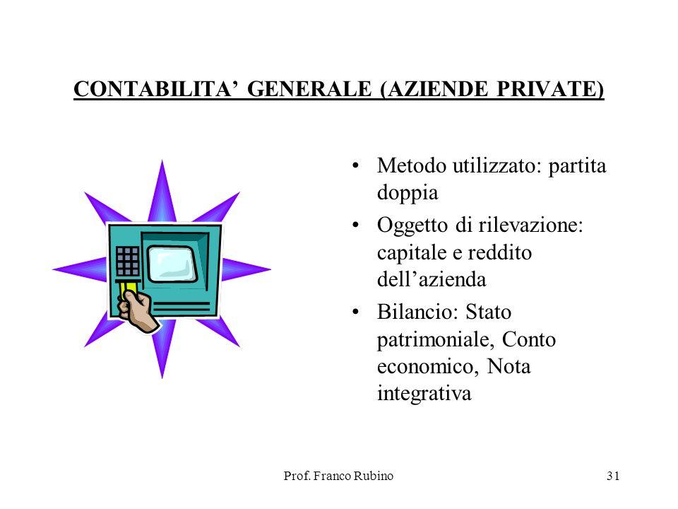 CONTABILITA' GENERALE (AZIENDE PRIVATE)
