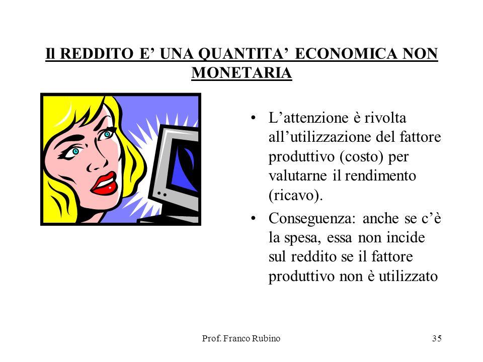 Il REDDITO E' UNA QUANTITA' ECONOMICA NON MONETARIA
