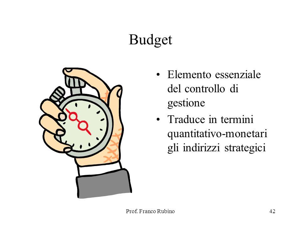Budget Elemento essenziale del controllo di gestione