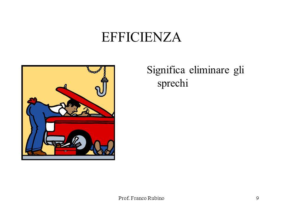 EFFICIENZA Significa eliminare gli sprechi Prof. Franco Rubino