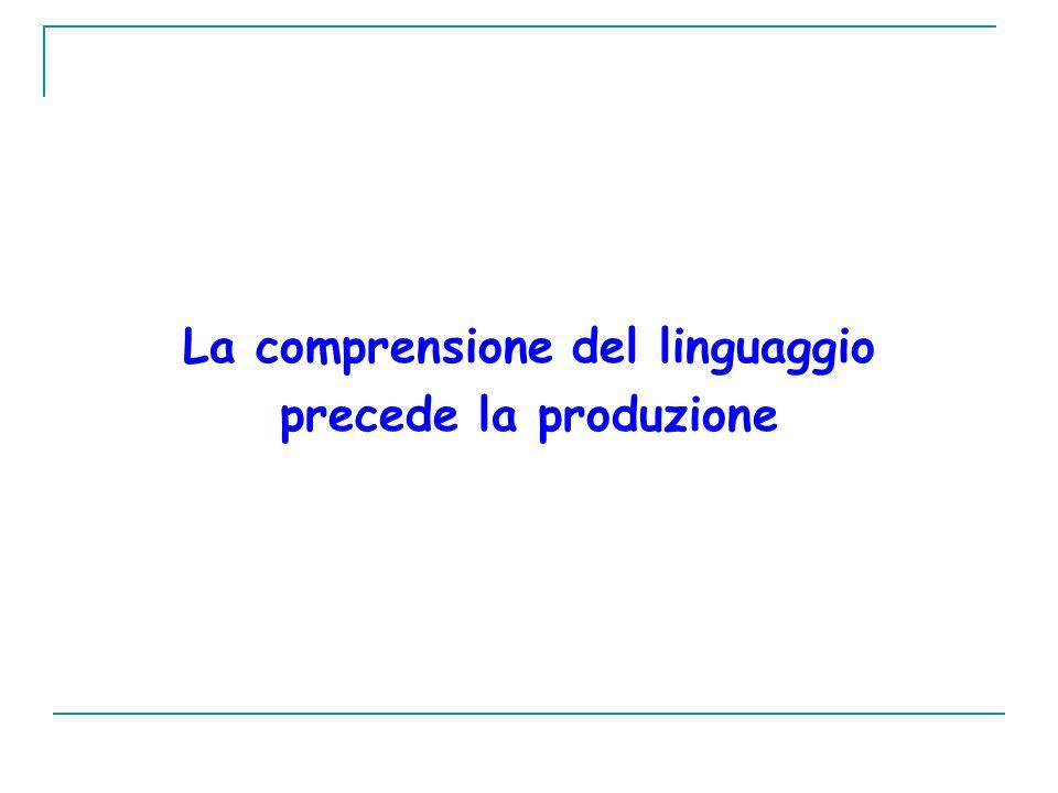 La comprensione del linguaggio