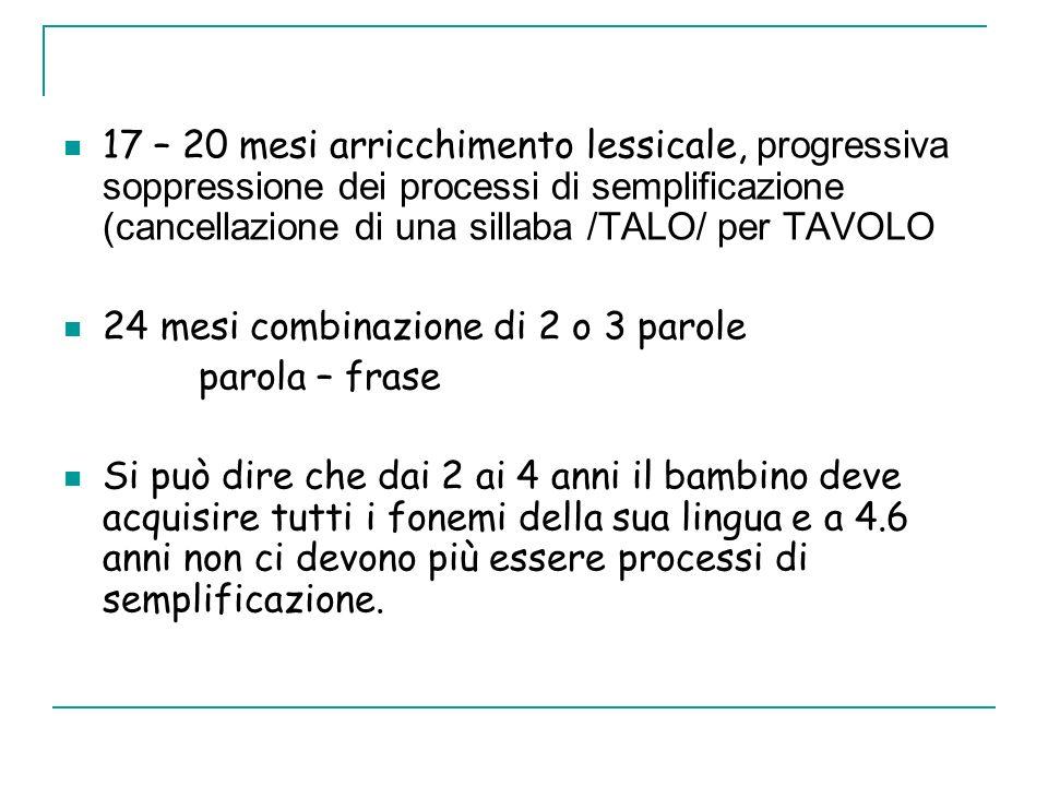 17 – 20 mesi arricchimento lessicale, progressiva soppressione dei processi di semplificazione (cancellazione di una sillaba /TALO/ per TAVOLO
