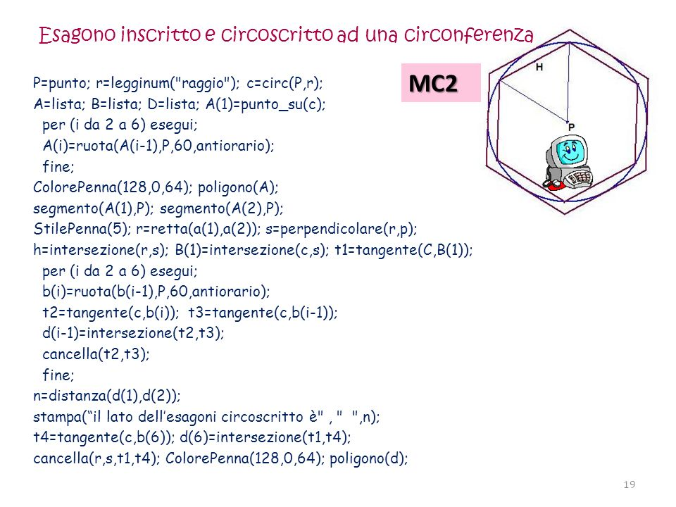 MC2 Esagono inscritto e circoscritto ad una circonferenza