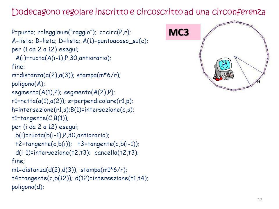 MC3 Dodecagono regolare inscritto e circoscritto ad una circonferenza