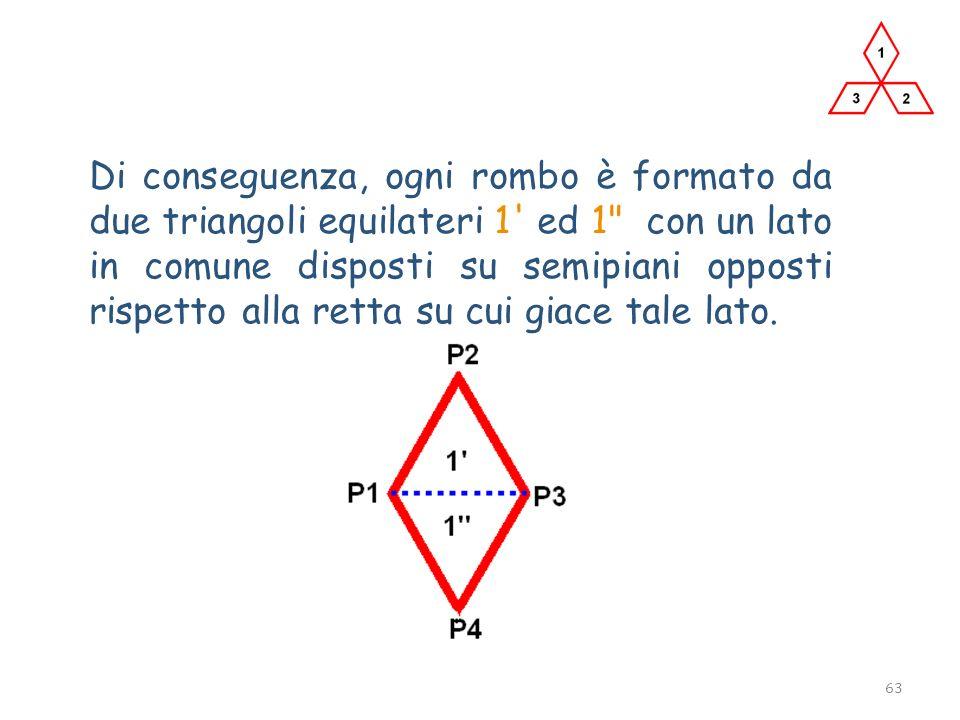 Di conseguenza, ogni rombo è formato da due triangoli equilateri 1 ed 1 con un lato in comune disposti su semipiani opposti rispetto alla retta su cui giace tale lato.