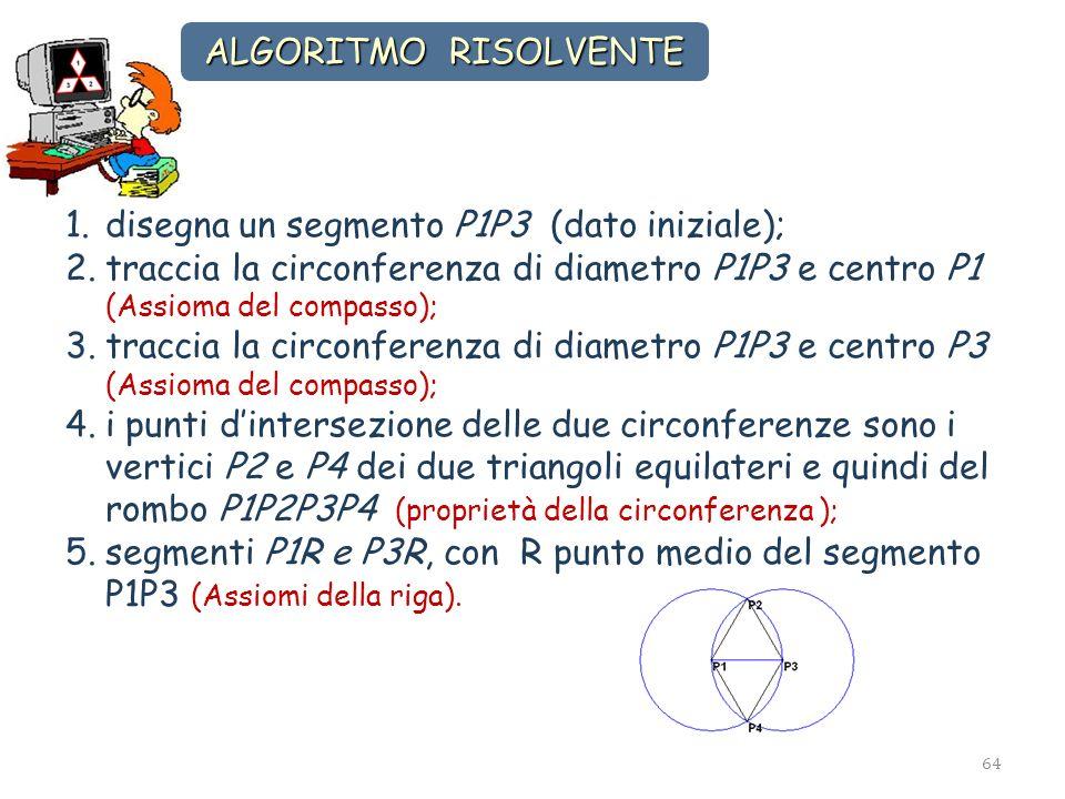 ALGORITMO RISOLVENTE disegna un segmento P1P3 (dato iniziale); traccia la circonferenza di diametro P1P3 e centro P1 (Assioma del compasso);