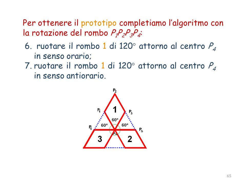 Per ottenere il prototipo completiamo l'algoritmo con la rotazione del rombo P1P2P3P4: