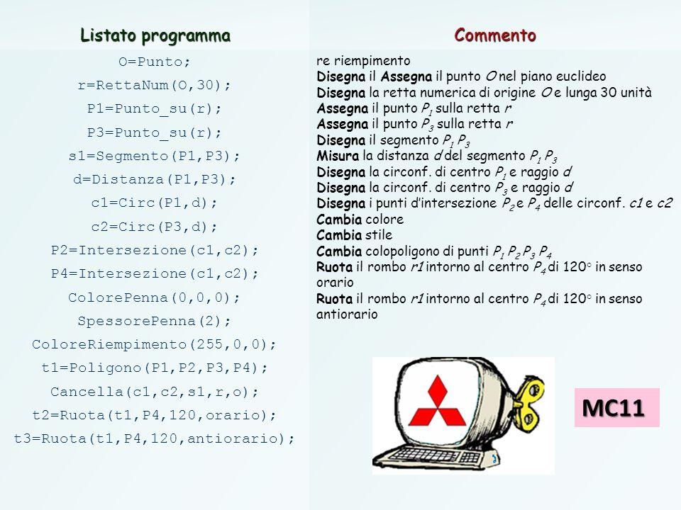 MC11 Listato programma Commento O=Punto; r=RettaNum(O,30);