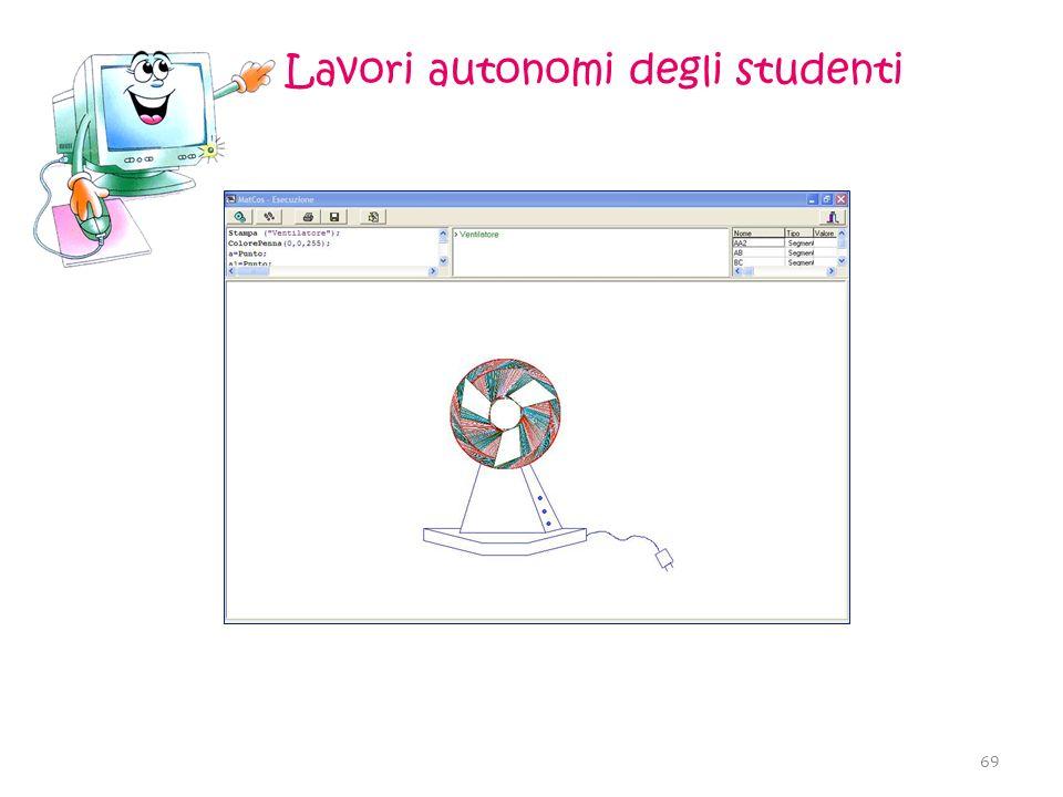 Lavori autonomi degli studenti
