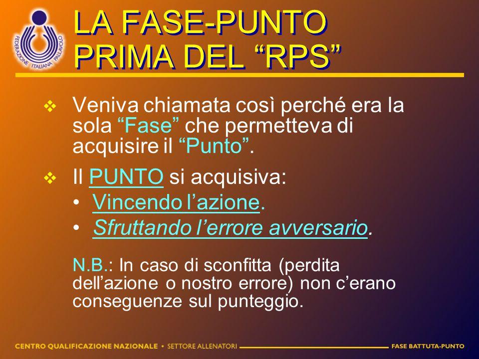 LA FASE-PUNTO PRIMA DEL RPS