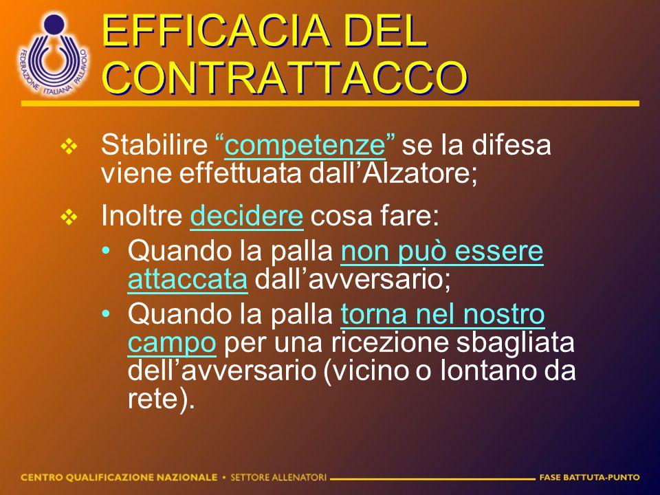 EFFICACIA DEL CONTRATTACCO