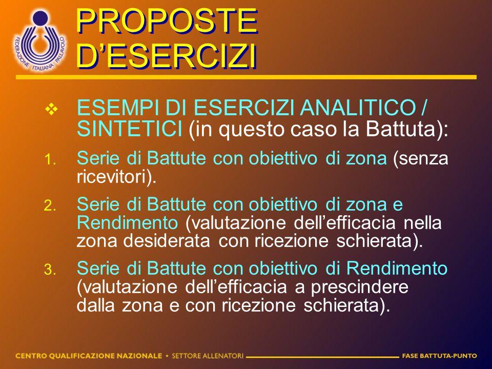 PROPOSTE D'ESERCIZI ESEMPI DI ESERCIZI ANALITICO / SINTETICI (in questo caso la Battuta): Serie di Battute con obiettivo di zona (senza ricevitori).