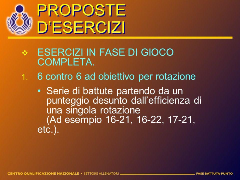 PROPOSTE D'ESERCIZI ESERCIZI IN FASE DI GIOCO COMPLETA.