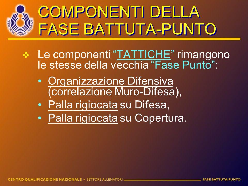 COMPONENTI DELLA FASE BATTUTA-PUNTO