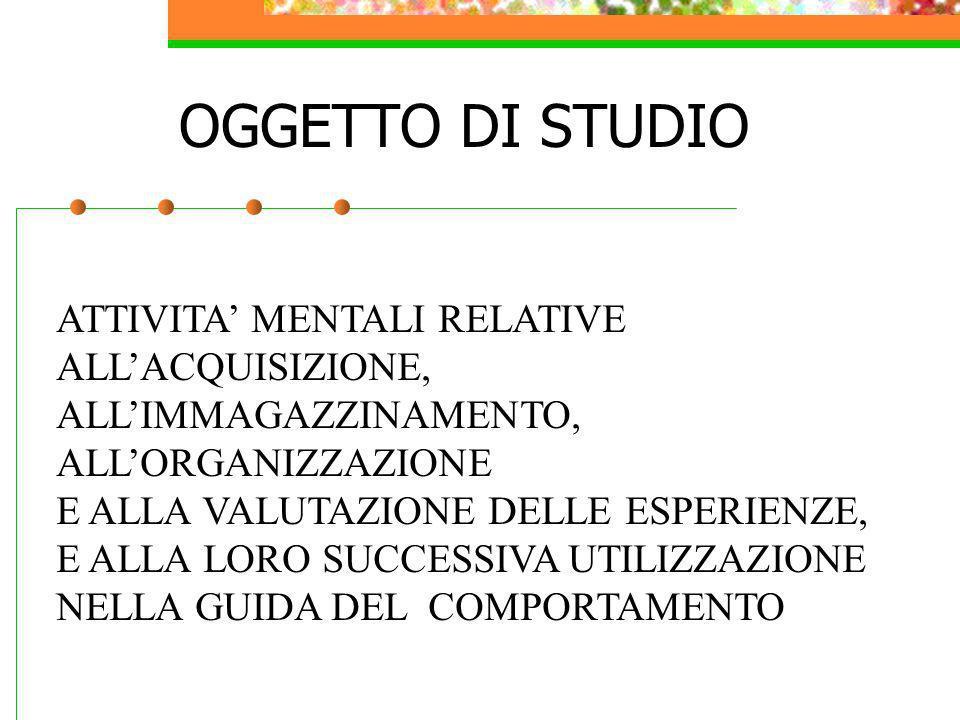 OGGETTO DI STUDIO ATTIVITA' MENTALI RELATIVE ALL'ACQUISIZIONE,