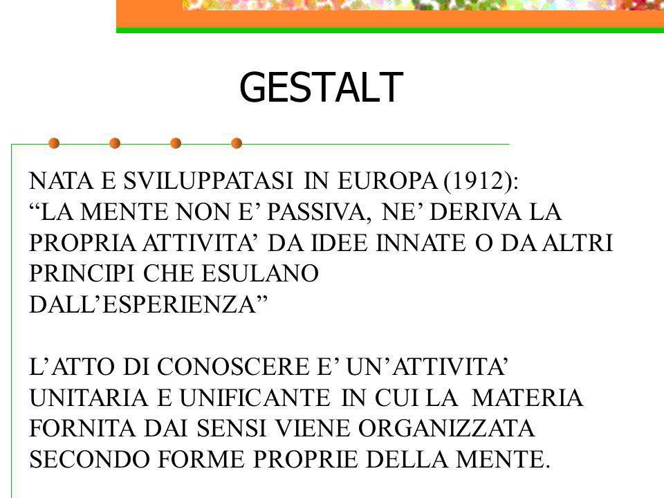 GESTALT NATA E SVILUPPATASI IN EUROPA (1912):