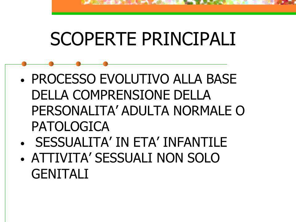 SCOPERTE PRINCIPALI PROCESSO EVOLUTIVO ALLA BASE DELLA COMPRENSIONE DELLA PERSONALITA' ADULTA NORMALE O PATOLOGICA.