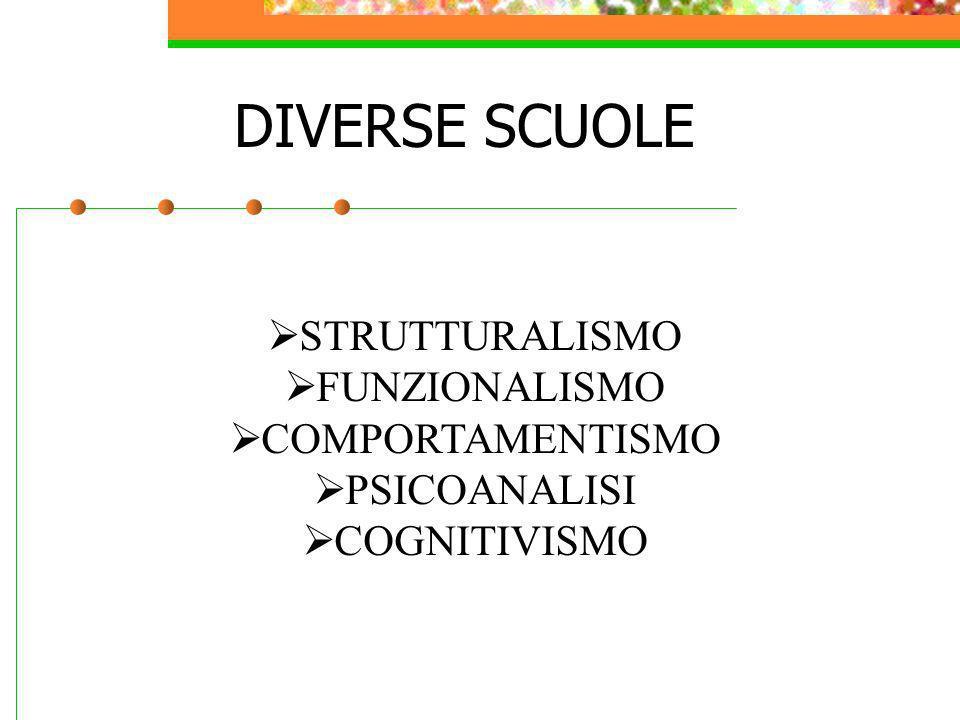 DIVERSE SCUOLE STRUTTURALISMO FUNZIONALISMO COMPORTAMENTISMO