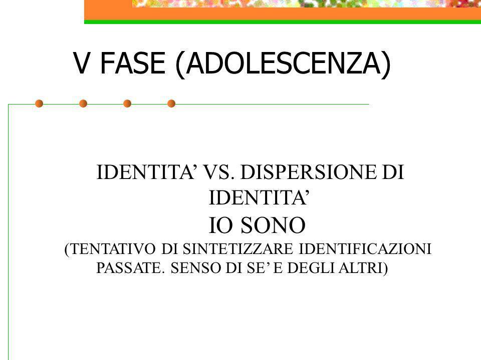 V FASE (ADOLESCENZA) IO SONO IDENTITA' VS. DISPERSIONE DI IDENTITA'