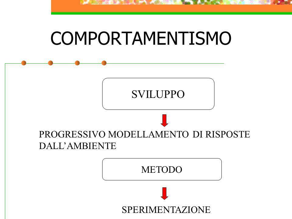 COMPORTAMENTISMO SVILUPPO PROGRESSIVO MODELLAMENTO DI RISPOSTE