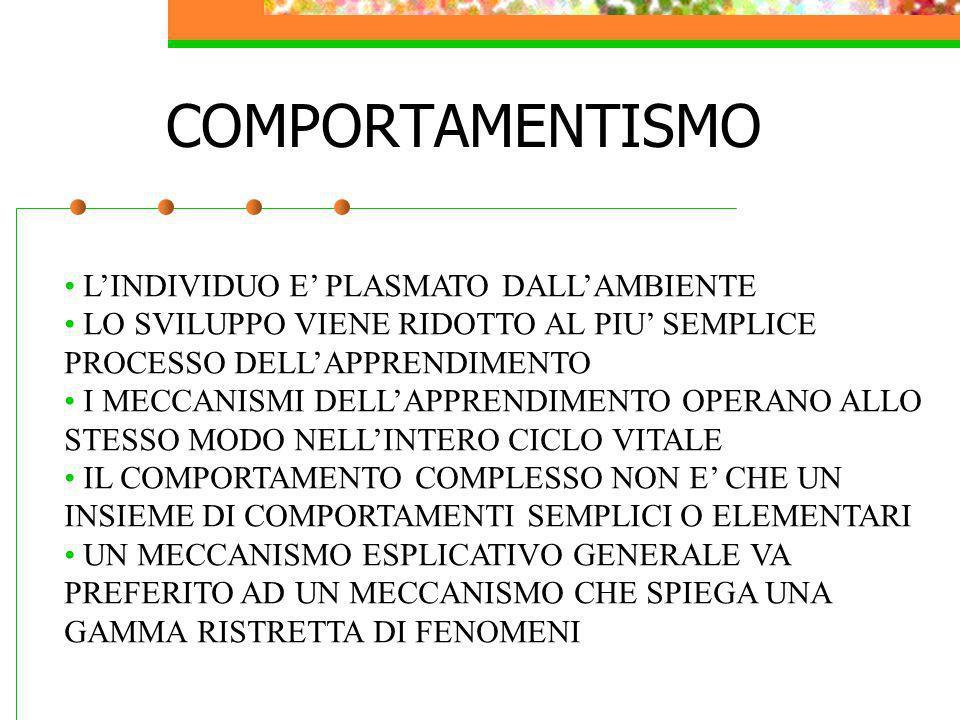 COMPORTAMENTISMO L'INDIVIDUO E' PLASMATO DALL'AMBIENTE