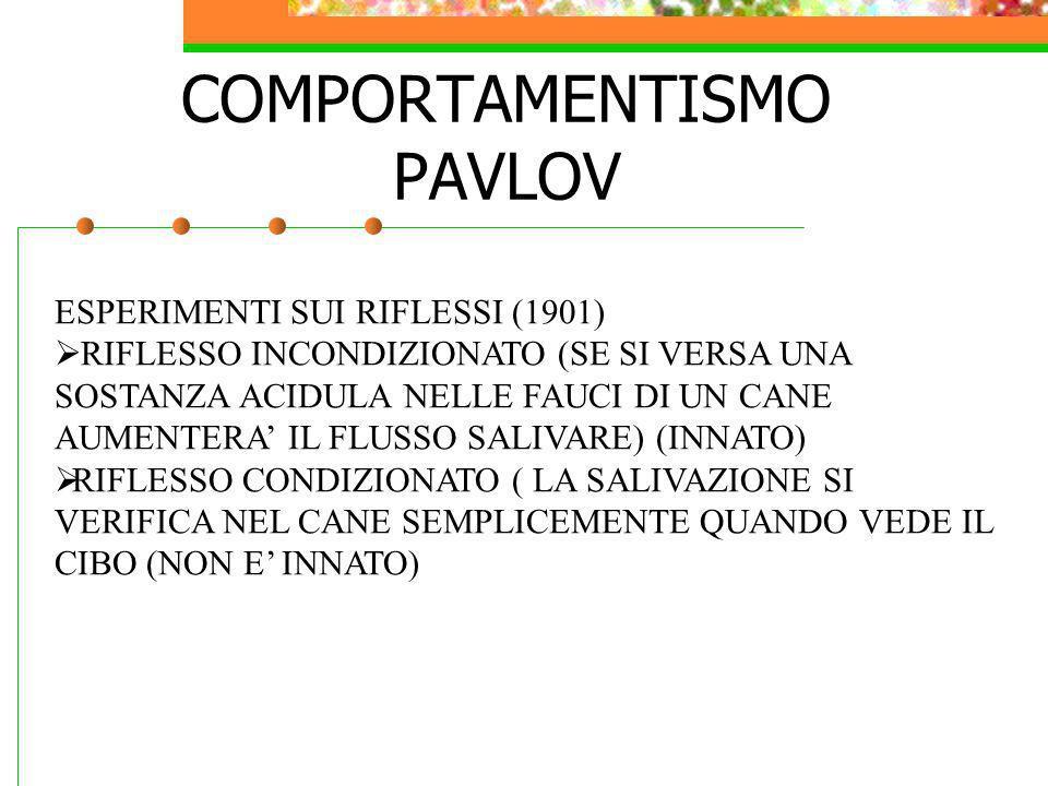 COMPORTAMENTISMO PAVLOV