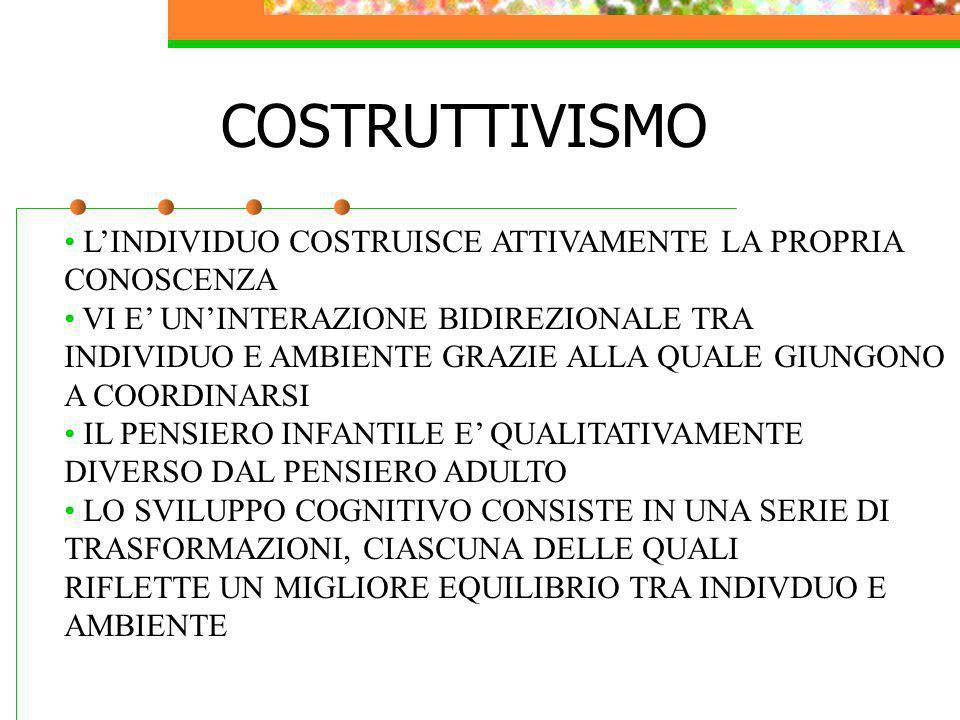 COSTRUTTIVISMO L'INDIVIDUO COSTRUISCE ATTIVAMENTE LA PROPRIA