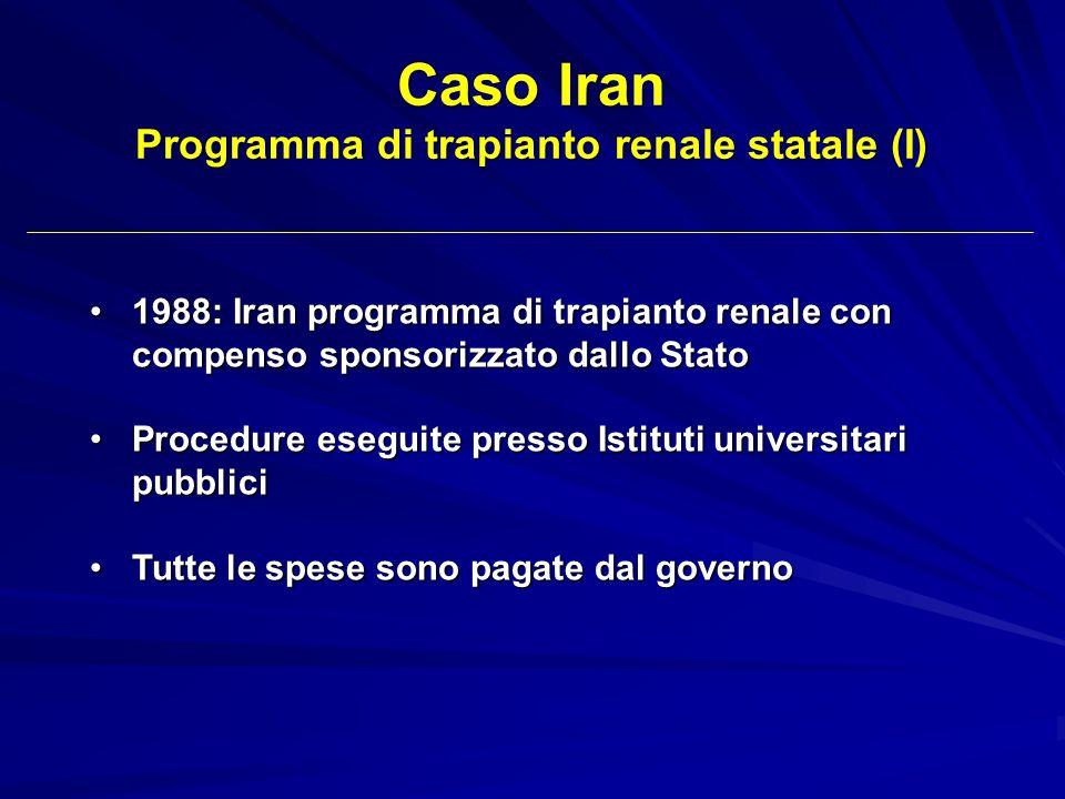Programma di trapianto renale statale (I)