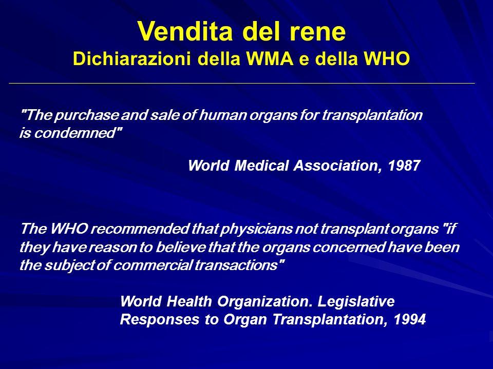 Dichiarazioni della WMA e della WHO