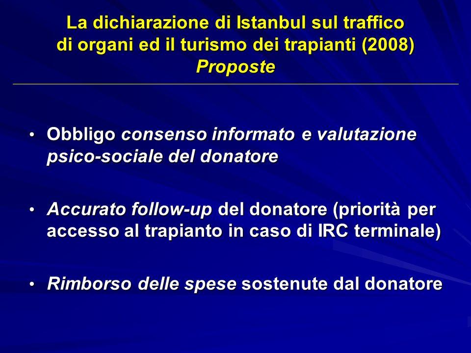 La dichiarazione di Istanbul sul traffico di organi ed il turismo dei trapianti (2008) Proposte