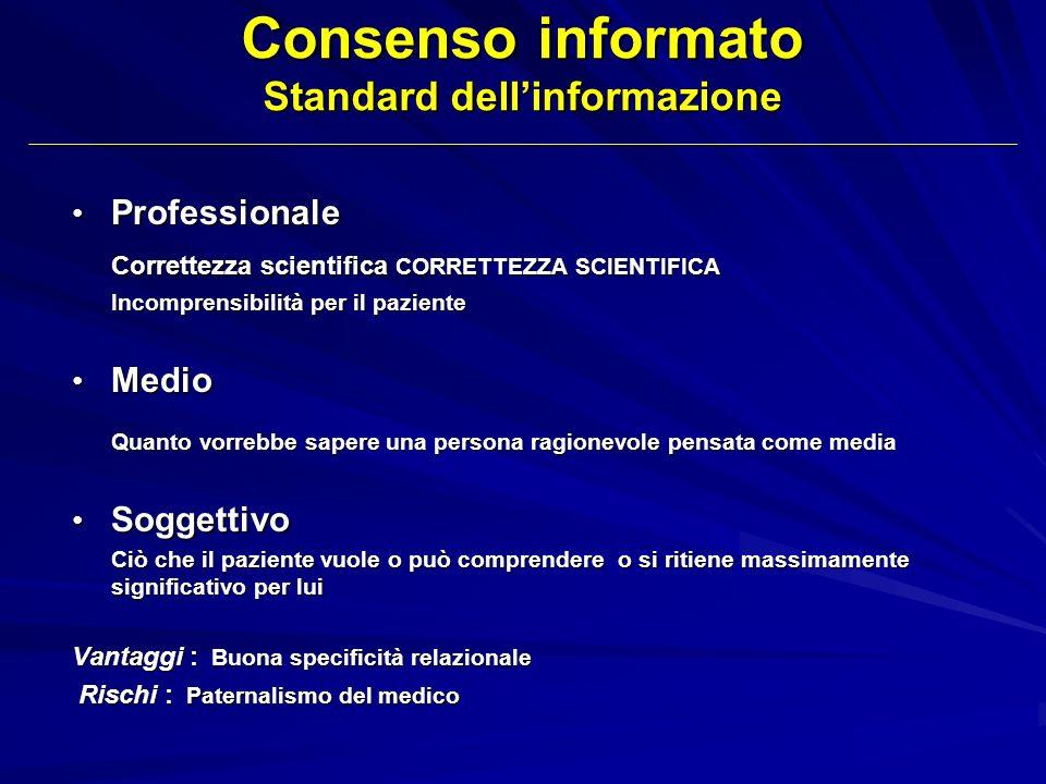 Consenso informato Standard dell'informazione