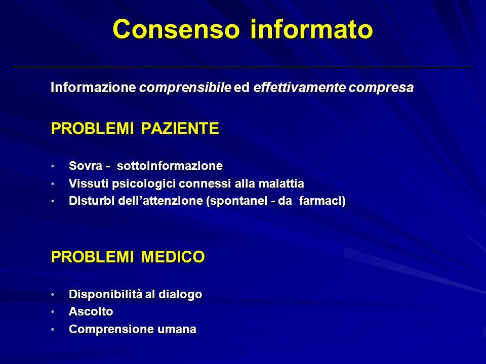 Consenso informato PROBLEMI PAZIENTE PROBLEMI MEDICO